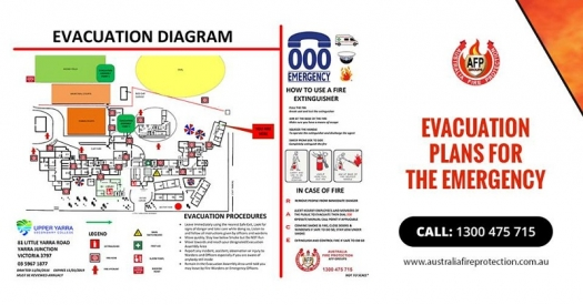 Well Drawn and Practical Evacuation Plans