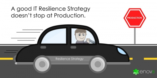 Resilience Management : The Unavoidable Management