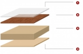 Hire the Best Laminate Flooring Company Melbourne