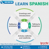 Online Spanish Language Training Course by KVCH Ac