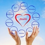 Total Health Care Blogs By Ugly.Info