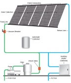 Efficient Solar Pool Heater Solution for Your Home