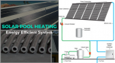 Get Standard Quality Solar Pool Heat Pumps in Sydn